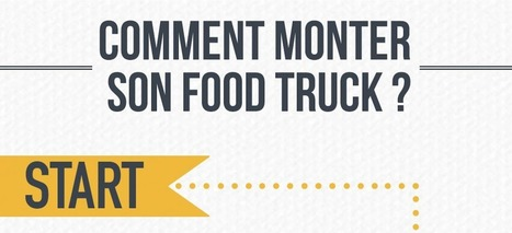 Infographie : Comment monter son Food Truck ? | Coulisses de demain ? | Scoop.it