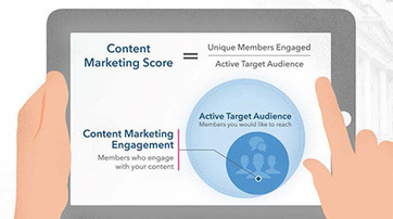 Measure Your Content Marketing with LinkedIn's Content Marketing Score | Social Networking With Facebook | Scoop.it