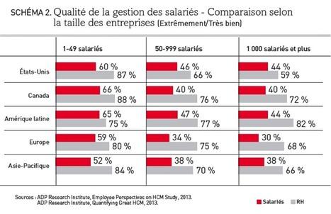 Déconnexion et cooptation | Marque employeur, Recrutement & Management des Hommes | Scoop.it