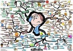 Les cartes heuristiques : pourquoi et pour qui ? - Educavox | Pédagogie | Scoop.it