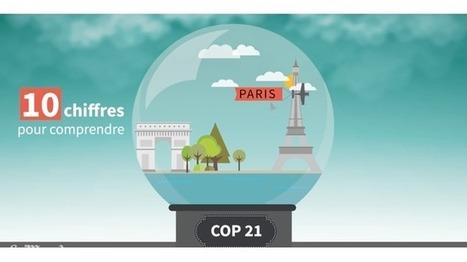 Comprendre les enjeux de la COP 21 en dix chiffres | Ecologie & société | Scoop.it