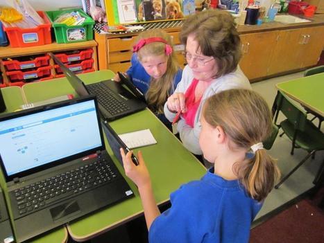 Digital Leader Network - Collaborative blogging between schools   Education, teaching, ideas   Scoop.it