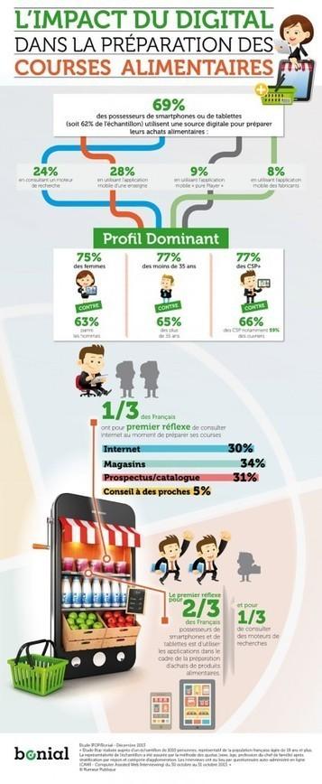 Un tiers des Français consultent le web avant de faire leurs courses alimentaires | ecommerce Crosscanal, Omnicanal, Hybride etc. | Scoop.it