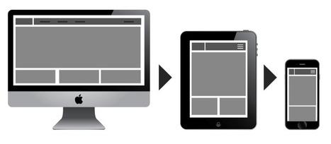 "Beyond Responsive and Adaptive: Introducing ""Adjustive"" Web Design | UX Design | Scoop.it"