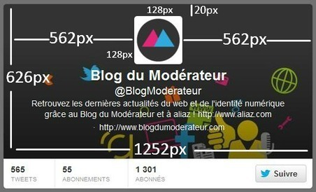 Tutoriel : les dimensions pour personnaliser le nouveau profil Twitter | Social Media and its influence | Scoop.it