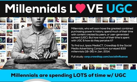 Millenials Are Flocking To User-Generated Content Found On Social Media | Digital-News on Scoop.it today | Scoop.it