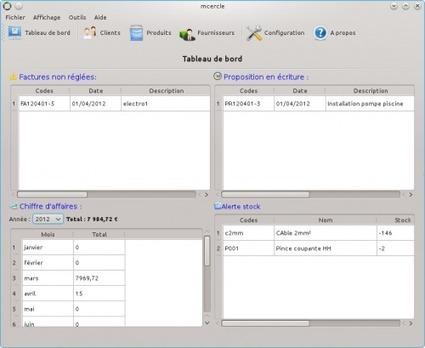 MCercle, gérer son auto-entreprise - Websourcing.fr | Freeware et applications en lignes gratuites | Scoop.it