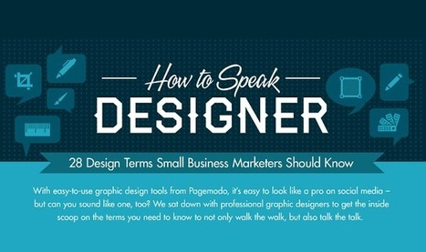 How To Speak Designer #infographic | digital marketing strategy | Scoop.it