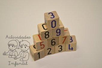 CÓMO AYUDAR A LOS NIÑOS CON PROBLEMAS EN EL APRENDIZAJE DEL CÁLCULO » Actividades infantil | Recull diari | Scoop.it
