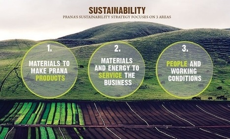 Sustainability Stories: prAna's Journey to Fair Trade Certified Apparel | Building micro manufacturing through social entrepreneurship | Scoop.it