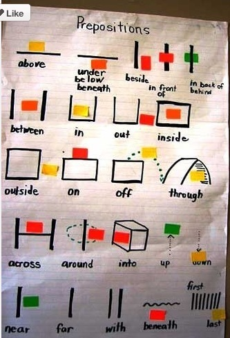 Visual Teaching for Language on Pinterest | African education | Scoop.it