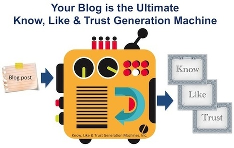 "Your Blog is the Ultimate ""Know, Like and Trust Generation Machine"" 