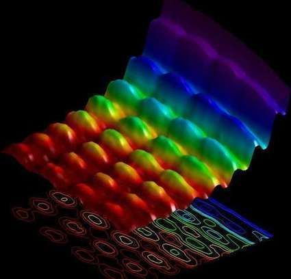 The first ever photograph of light as both a particle and wave | Amazing Science | Scoop.it