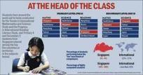 S'pore students score high marks in international tests - TODAYonline | Singapore Education [News] | Scoop.it