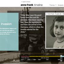 Anne Frank Timeline | Језик није баук | Scoop.it
