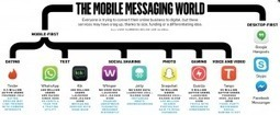 A must read: Branding potential of the most popular mobile apps ... | Transmedia Saloon | Scoop.it