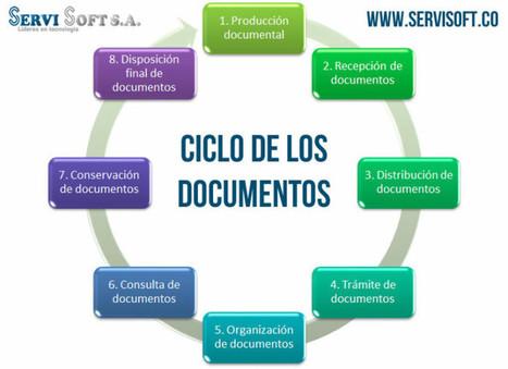 Ciclo Documental - Servisoft - Gestión Documental - Mercurio | Archivos Exagono | Scoop.it