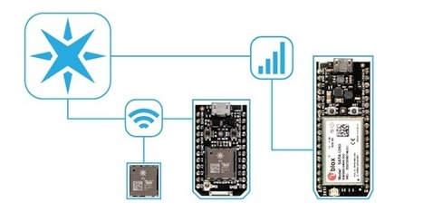 Why Most IoT Projects Fail | Arduino, Netduino, Rasperry Pi! | Scoop.it