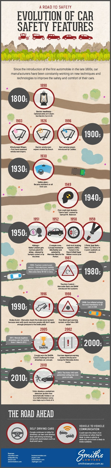 120 Years of Car Safety Evolution | 120 Years of Car Safety Evolution | Scoop.it