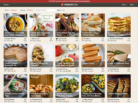 Pinterest : rachat de Punchfork | Quand la communication passe au web | Scoop.it