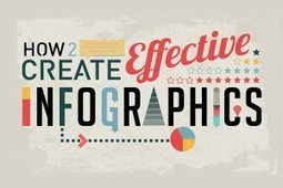Best Tools for Designers To Create Infographics - Free Web Design Tutorials | Tools | Scoop.it