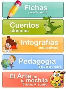 Juegos de Matemáticas para  Primaria | instrumental 3 | Scoop.it