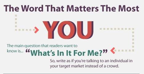 Top 32 Power Words That Will Really Sell Your Content [Infographic] | Internet Partnership | Scoop.it