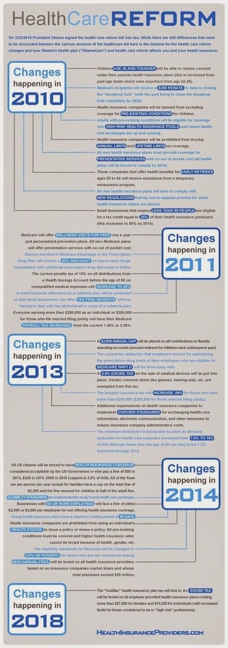 Healthcare Reform Changes - A Basic Graphical Timeline. | R&L HEALTHCARE ADVISORS | Scoop.it