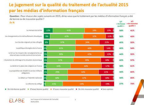 Une incompréhension entre la presse et son public | La Lorgnette | Scoop.it