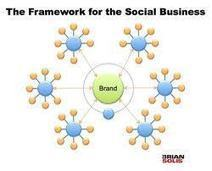Hub and Spoke Franchising - Social Entreprise Growth Model | The hub-and-spoke concept | Scoop.it