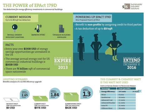 The Power of EPAct : Paid From Savings | green infographics | Scoop.it