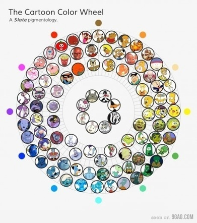 The Cartoon Color Wheel | Infographics For Edu | Scoop.it