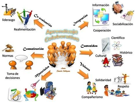 formaciondocenteucem - 4. Aprendizaje colaborativo | Contenidos Educación 2.0 | Scoop.it