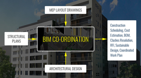 Communication between Architects, Structural Engineers & MEP Professionals is Crucial in Construction | Architecture Engineering & Construction (AEC) | Scoop.it