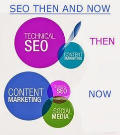 Understanding The SEO Controversy via ScentTrail Marketing | BI Revolution | Scoop.it