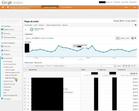 Google Analytics 5: Comment utiliser ? | Web Analytics | Scoop.it