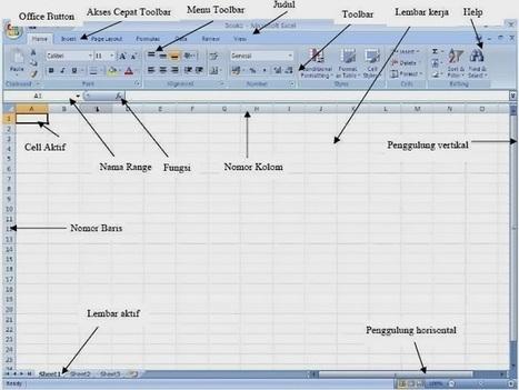 Belajar Microsoft Excel 2007 Cepat dan Mudah Tahap I   Tutorial   Scoop.it