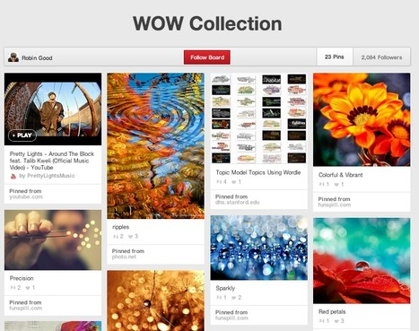 How To Embed a Pinterest Board On Any Website | Web Publishing Tools | Scoop.it