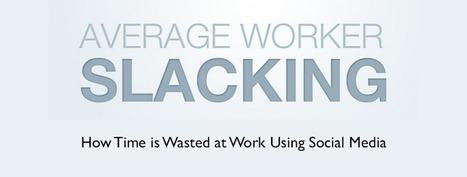 How We Waste Work Time on Social Media [INFOGRAPHIC] - Social Media London   Career Management Strategies   Scoop.it