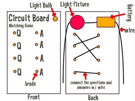 The High-Tech Teacher: Stuff Students Say and Other Classroom Treasures: Circuit Board Games! | l'électricité | Scoop.it