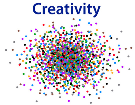 Creativity - Changing Your Life Using Affirmations - Creativity For Life   Entrepreneurship and Venturing education   Scoop.it