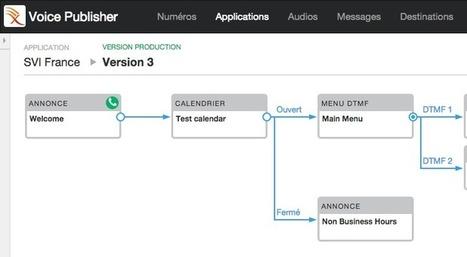 Découvrez les améliorations du Call Flow dans Voice Publisher | Serveur Vocal Interactif | Scoop.it