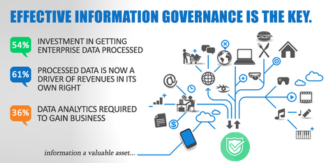 Effective Information Governance Protects Your Enterprise Data worth Trillions | Enterprise Architecture | Scoop.it