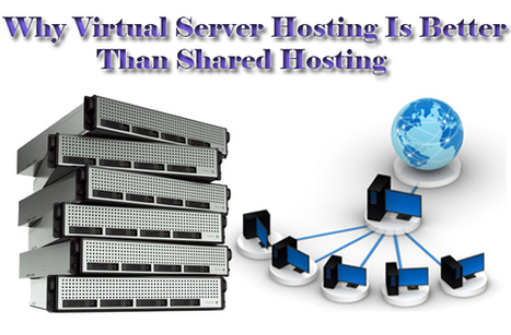 Why Virtual Server Hosting Is Better Than Shared Hosting | Virtual Private Server & Dedicated Server | Scoop.it