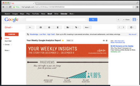 Google Analytics Data Comes Alive with Visual.ly Infographic Tool | Designing  service | Scoop.it