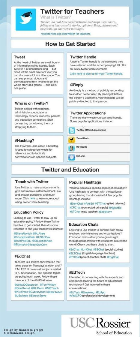 A Refreshingly Simple Guide To Twitter For Teachers - Edudemic | Learning & Performance | Scoop.it