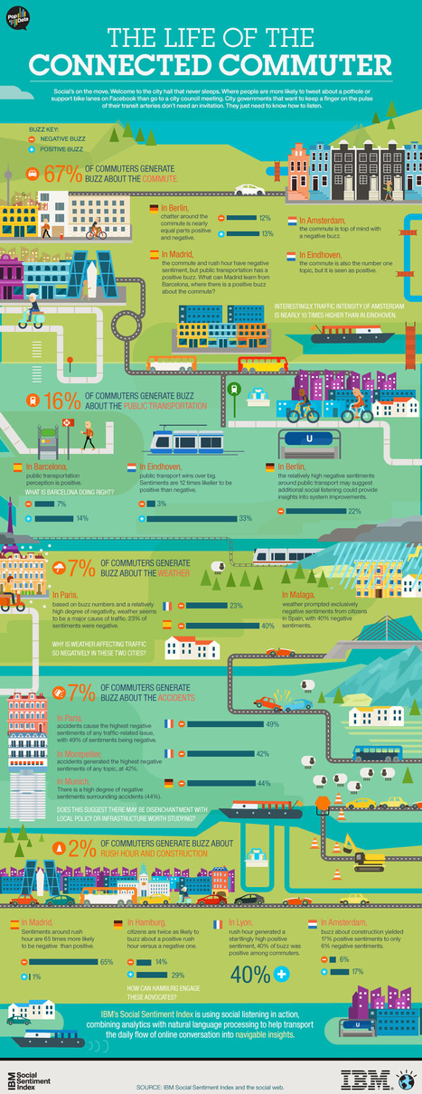 The Life of the Connected Commuter - Infographic | AtDotCom Social media | Scoop.it