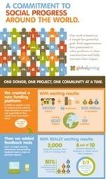 New Infographic: GlobalGiving's Bet on Improving Nonprofit Effectiveness | Entrepreneuriat Social, Management & Créativité pour Entreprises sociales | Scoop.it