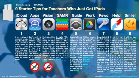 9 Starter Tips for Teachers Who Just Got A New iPad ~ Educational Technology and Mobile Learning | Digital Smart Learning | Scoop.it