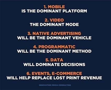 Innovations in Newspapers = Newsroom Mindset Changes   Giornalismo Digitale   Scoop.it